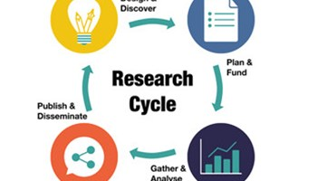 Theresearchcycle (1)